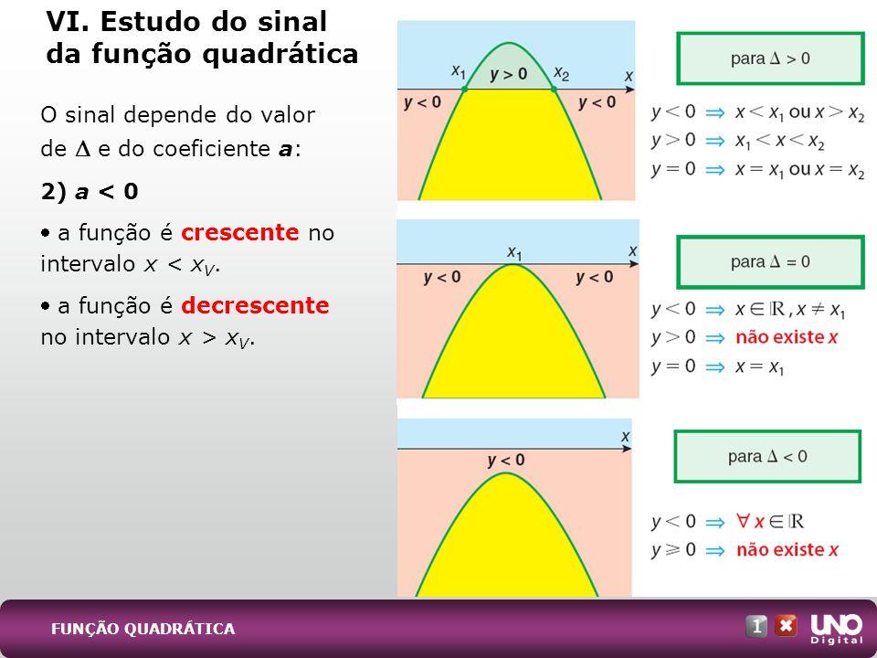 VI. Estudo do sinal da função quadrática O sinal depende do valor de e do coeficiente a: 2) a < 0 a função é crescente no intervalo x < x V. a função