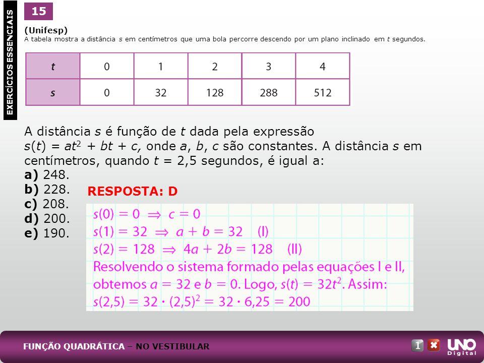(Unifesp) A tabela mostra a distância s em centímetros que uma bola percorre descendo por um plano inclinado em t segundos. A distância s é função de