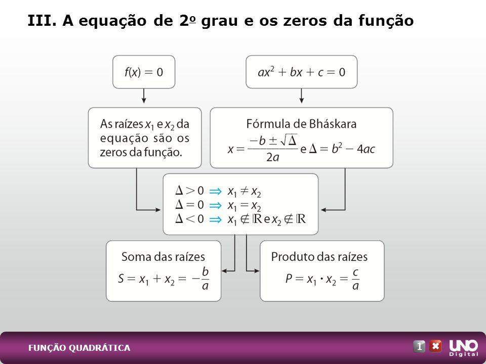 A curva que representa uma função quadrática é denominada parábola e apresenta algumas características muito particulares: IV.