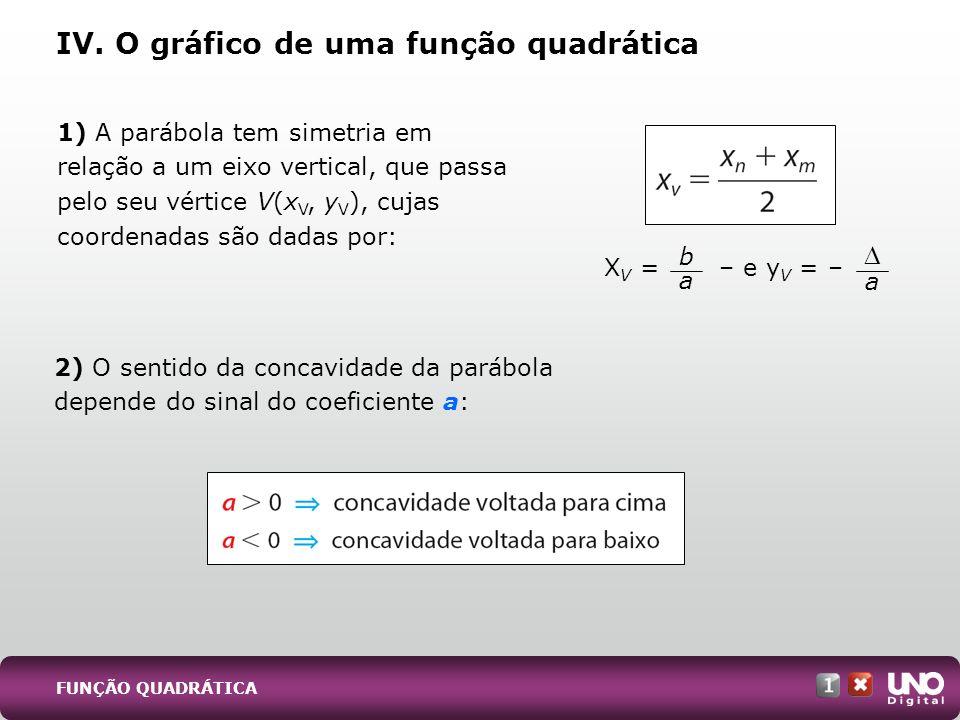 2) O sentido da concavidade da parábola depende do sinal do coeficiente a: IV. O gráfico de uma função quadrática 1) A parábola tem simetria em relaçã