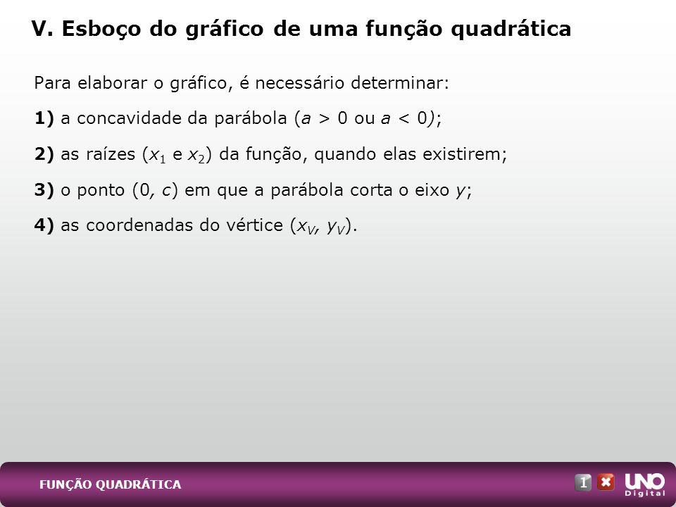 V. Esboço do gráfico de uma função quadrática Para elaborar o gráfico, é necessário determinar: 1) a concavidade da parábola (a > 0 ou a < 0); 2) as r