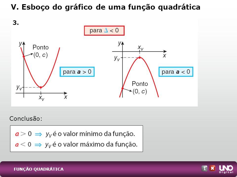 V. Esboço do gráfico de uma função quadrática Conclusão: FUNÇÃO QUADRÁTICA 3.