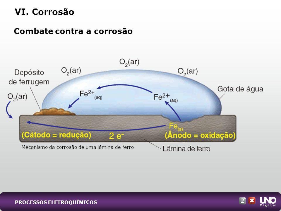 VI. Corrosão Combate contra a corrosão Mecanismo da corrosão de uma lâmina de ferro PROCESSOS ELETROQUÍMICOS