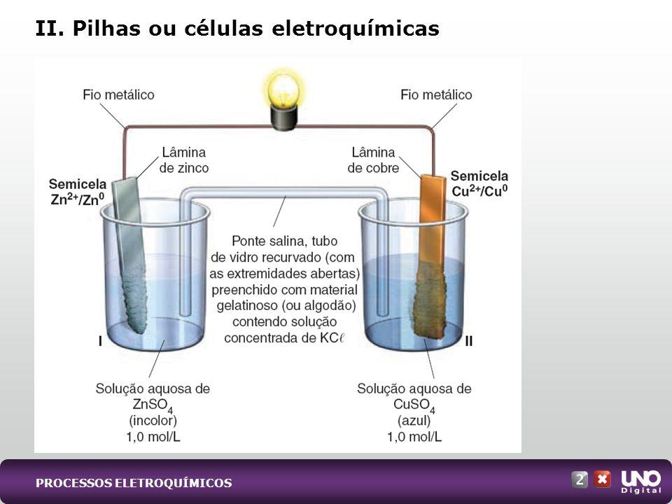 II. Pilhas ou células eletroquímicas PROCESSOS ELETROQUÍMICOS