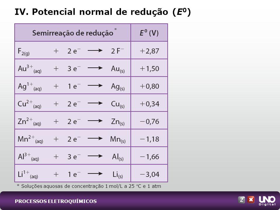 IV. Potencial normal de redução (E 0 ) * Soluções aquosas de concentração 1 mol/L a 25 °C e 1 atm * PROCESSOS ELETROQUÍMICOS