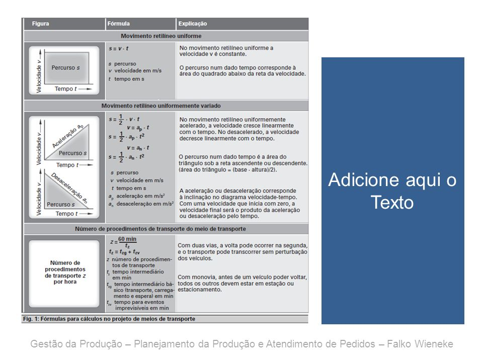 Adicione aqui o Texto Gestão da Produção – Planejamento da Produção e Atendimento de Pedidos – Falko Wieneke