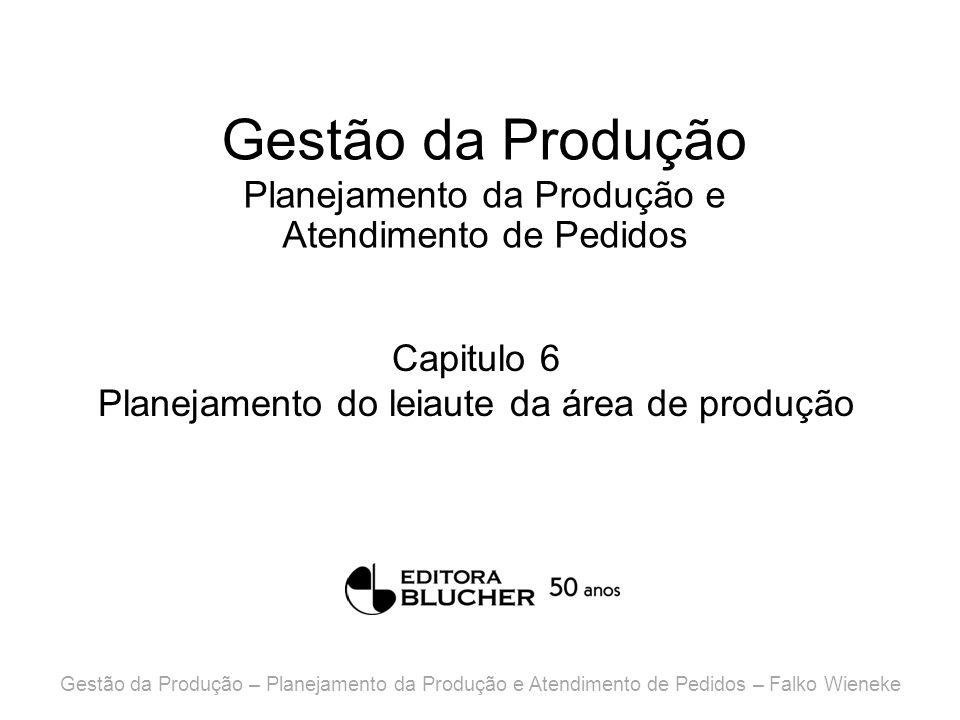 Gestão da Produção Planejamento da Produção e Atendimento de Pedidos Capitulo 6 Planejamento do leiaute da área de produção Gestão da Produção – Planejamento da Produção e Atendimento de Pedidos – Falko Wieneke