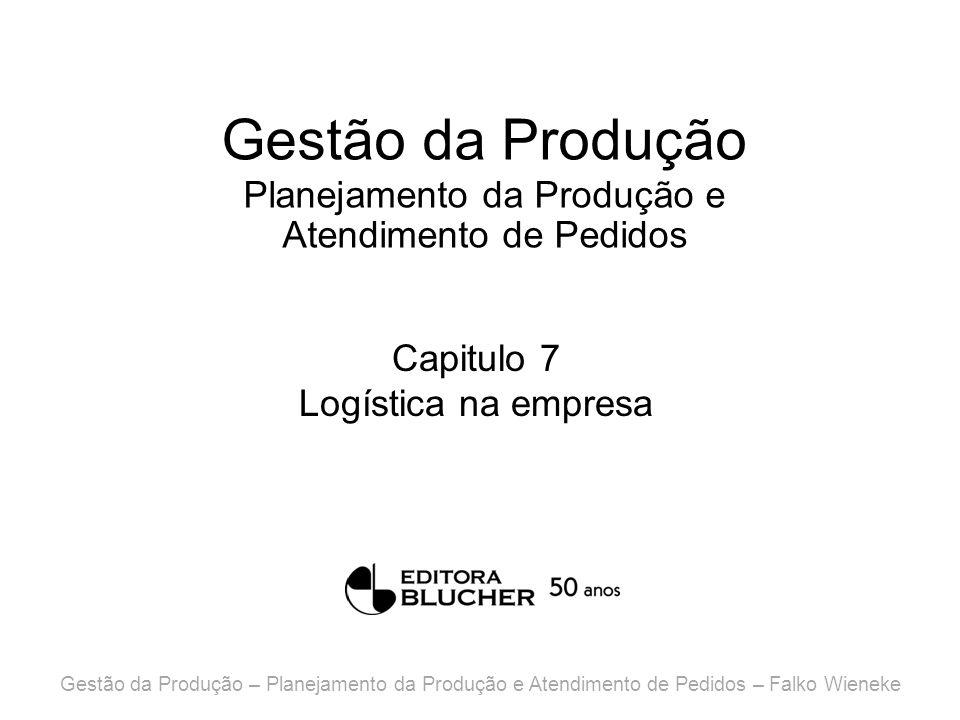Gestão da Produção Planejamento da Produção e Atendimento de Pedidos Capitulo 7 Logística na empresa Gestão da Produção – Planejamento da Produção e Atendimento de Pedidos – Falko Wieneke