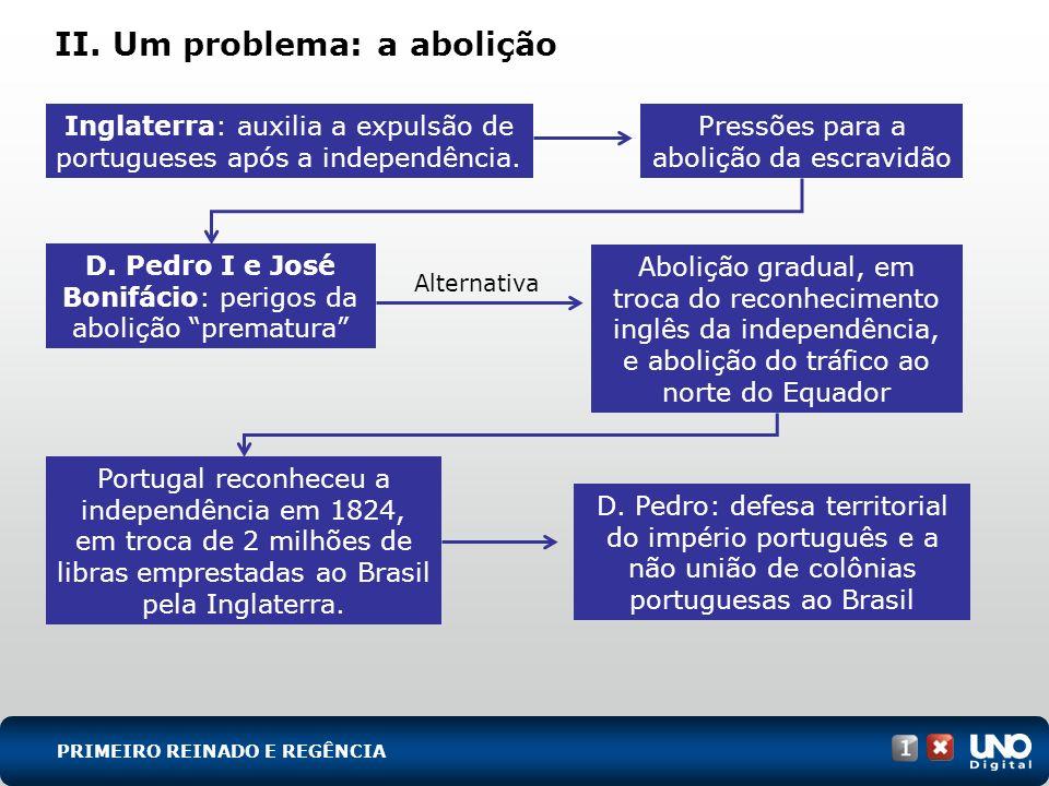 II. Um problema: a abolição Inglaterra: auxilia a expulsão de portugueses após a independência. Pressões para a abolição da escravidão D. Pedro I e Jo