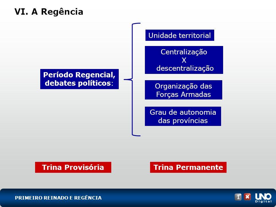 VI. A Regência Unidade territorial Centralização X descentralização Organização das Forças Armadas Grau de autonomia das províncias Trina PermanenteTr