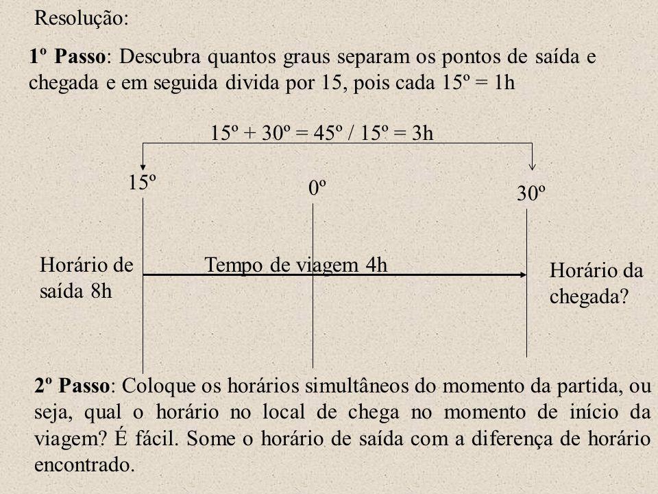 15º 0º 30º Horário de saída 8h Tempo de viagem 4h Horário da chegada? 1º Passo: Descubra quantos graus separam os pontos de saída e chegada e em segui