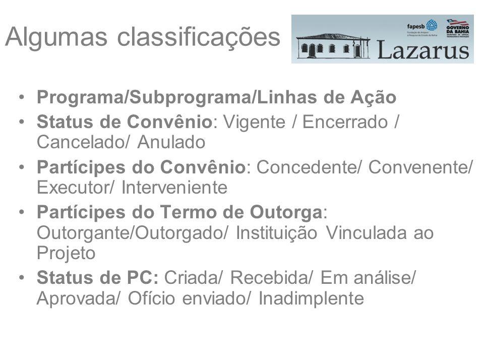 Algumas classificações Programa/Subprograma/Linhas de Ação Status de Convênio: Vigente / Encerrado / Cancelado/ Anulado Partícipes do Convênio: Conced
