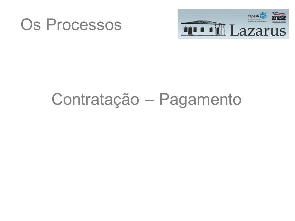 Os Processos Contratação – Pagamento