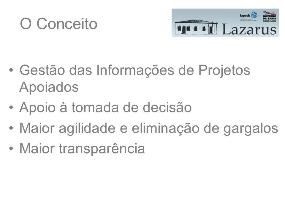 O Conceito Gestão das Informações de Projetos Apoiados Apoio à tomada de decisão Maior agilidade e eliminação de gargalos Maior transparência