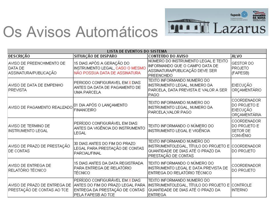 Os Avisos Automáticos