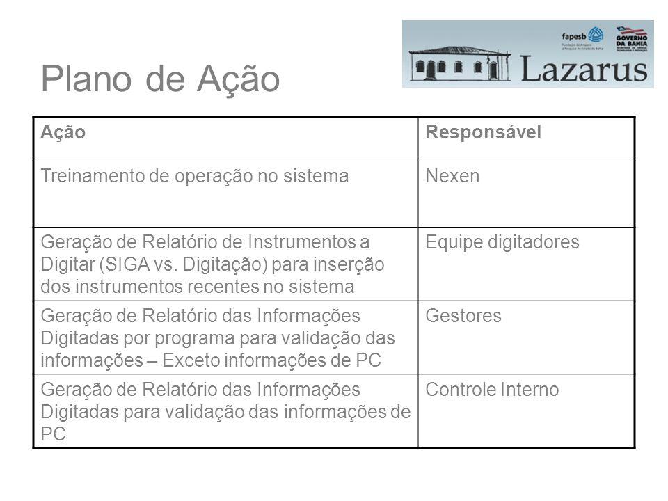 Plano de Ação AçãoResponsável Treinamento de operação no sistemaNexen Geração de Relatório de Instrumentos a Digitar (SIGA vs. Digitação) para inserçã