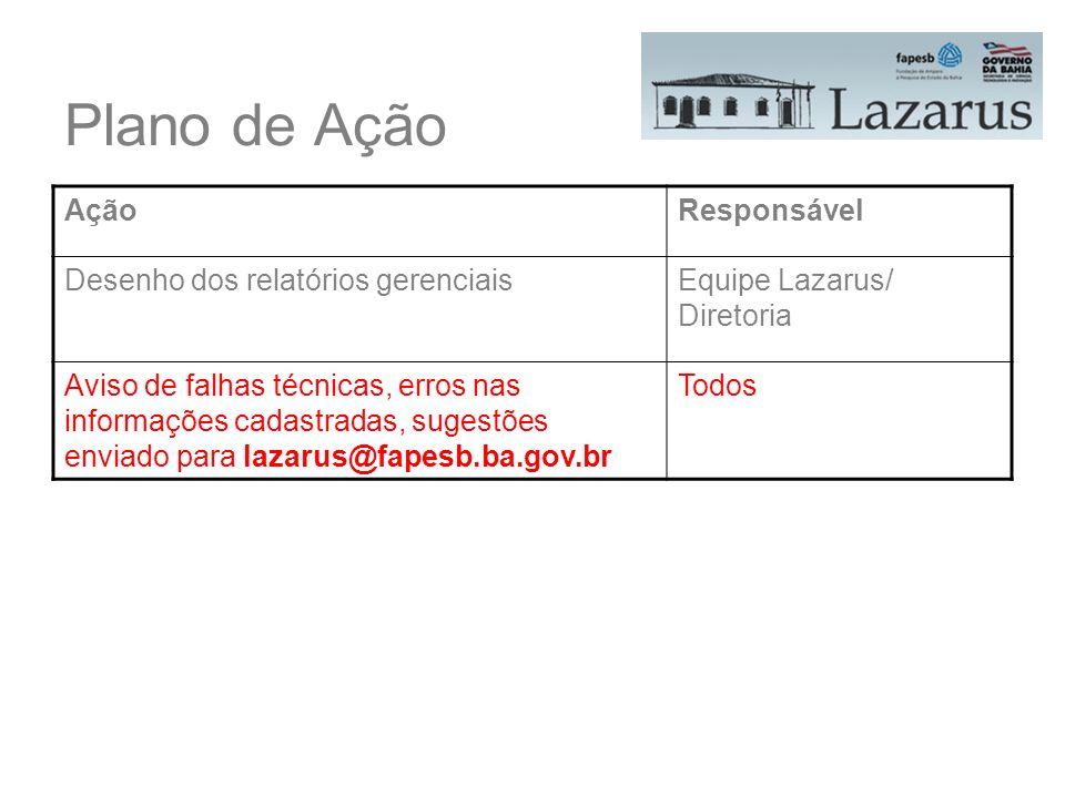 Plano de Ação AçãoResponsável Desenho dos relatórios gerenciaisEquipe Lazarus/ Diretoria Aviso de falhas técnicas, erros nas informações cadastradas, sugestões enviado para lazarus@fapesb.ba.gov.br Todos