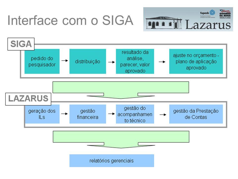 Interface com o SIGA