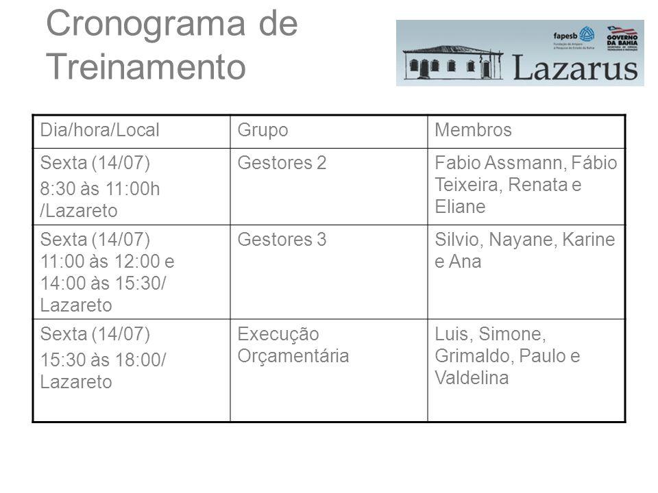 Dia/hora/LocalGrupoMembros Sexta (14/07) 8:30 às 11:00h /Lazareto Gestores 2Fabio Assmann, Fábio Teixeira, Renata e Eliane Sexta (14/07) 11:00 às 12:00 e 14:00 às 15:30/ Lazareto Gestores 3Silvio, Nayane, Karine e Ana Sexta (14/07) 15:30 às 18:00/ Lazareto Execução Orçamentária Luis, Simone, Grimaldo, Paulo e Valdelina Cronograma de Treinamento