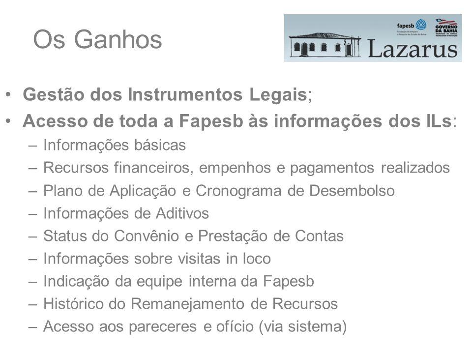 Os Ganhos Gestão dos Instrumentos Legais; Acesso de toda a Fapesb às informações dos ILs: –Informações básicas –Recursos financeiros, empenhos e pagam