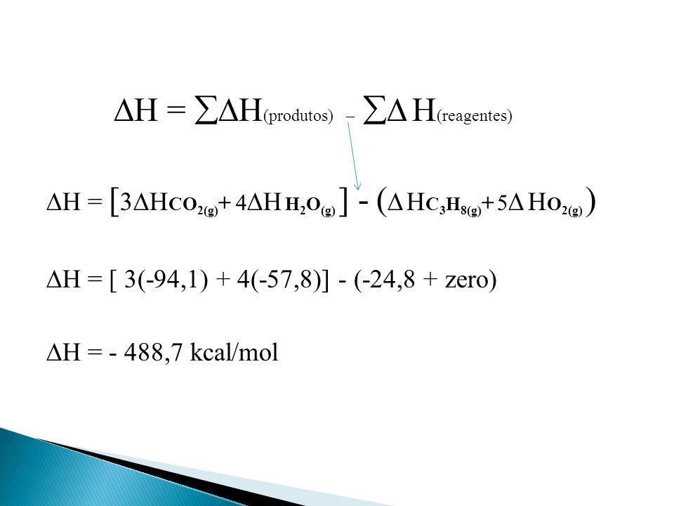C 3 H 8(g) + 5O 2(g) 3CO 2(g) + 4H 2 O (g) H = ? – kcal/mol Consultando a tabela de calores de formação: SUBSTÂNCIAS C 3 H 8(g) CO 2(g) H 2 O (g) O 2(
