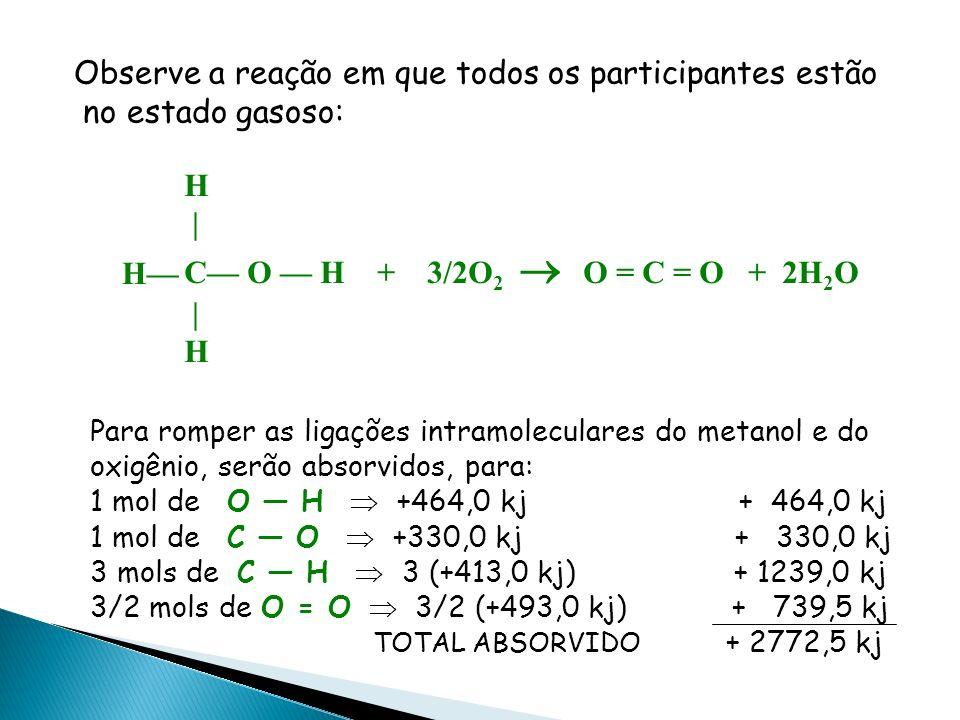 Para romper um mol de água no estado gasoso, teremos: H 2 O (l) 2H (g) + O (g) H = ? kcal/mol O H 110Kcal 110kcal H 2 O (l) 2H (g) + O (g) H = 220 kca