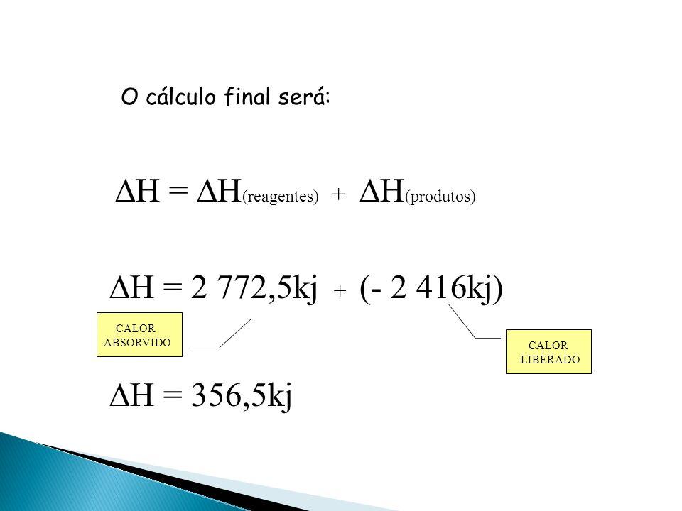 A quebra de ligação envolve absorção de calor Processo endotérmico A formação de ligação envolve liberação de calor Processo exotérmico H H H H