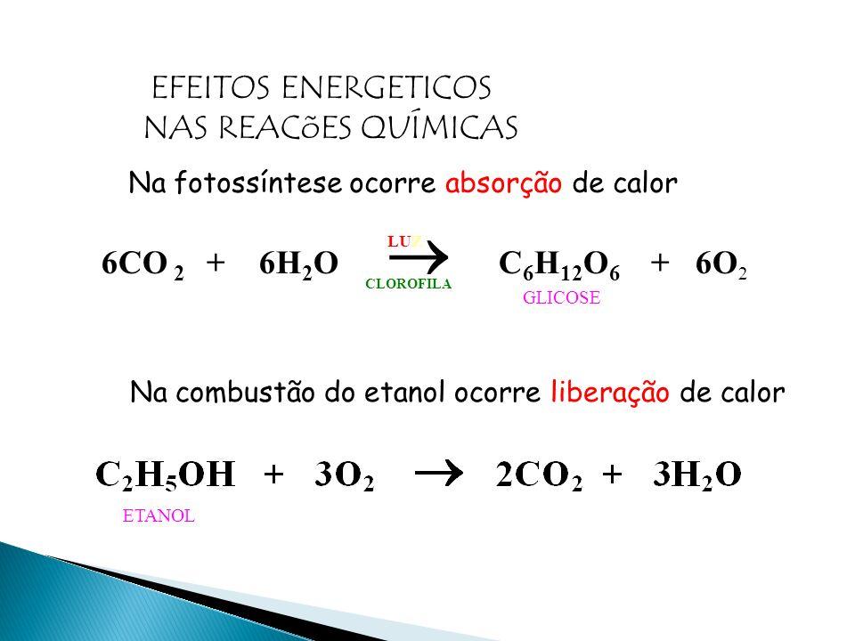 EFEITOS ENERGETICOS NAS REACõES QUÍMICAS 6CO 2 + 6H 2 O C 6 H 12 O 6 + 6O 2 LUZ CLOROFILA GLICOSE Na fotossíntese ocorre absorção de calor Na combustão do etanol ocorre liberação de calor ETANOL