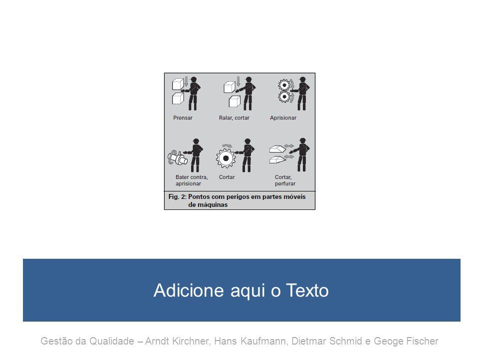 Adicione aqui o Texto Gestão da Qualidade – Arndt Kirchner, Hans Kaufmann, Dietmar Schmid e Geoge Fischer