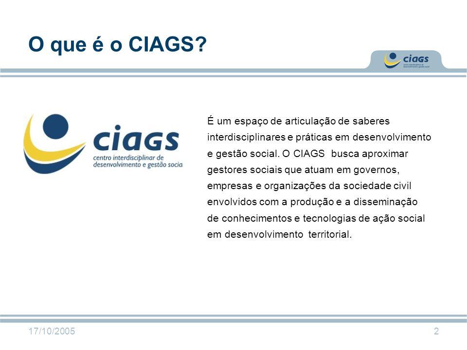2 É um espaço de articulação de saberes interdisciplinares e práticas em desenvolvimento e gestão social. O CIAGS busca aproximar gestores sociais que