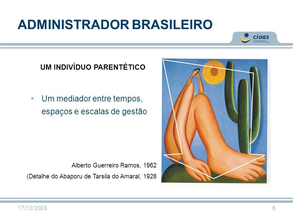 17/10/20056 ADMINISTRADOR BRASILEIRO Um mediador entre tempos, espaços e escalas de gestão Alberto Guerreiro Ramos, 1962 (Detalhe do Abaporu de Tarsil