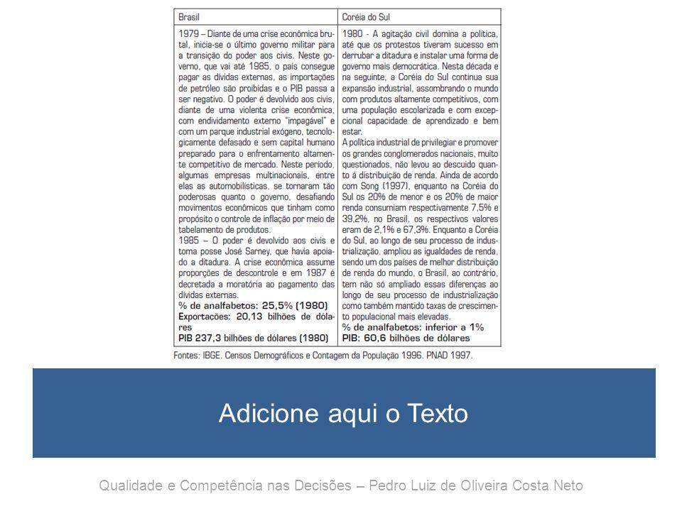 Qualidade e Competência nas Decisões – Pedro Luiz de Oliveira Costa Neto