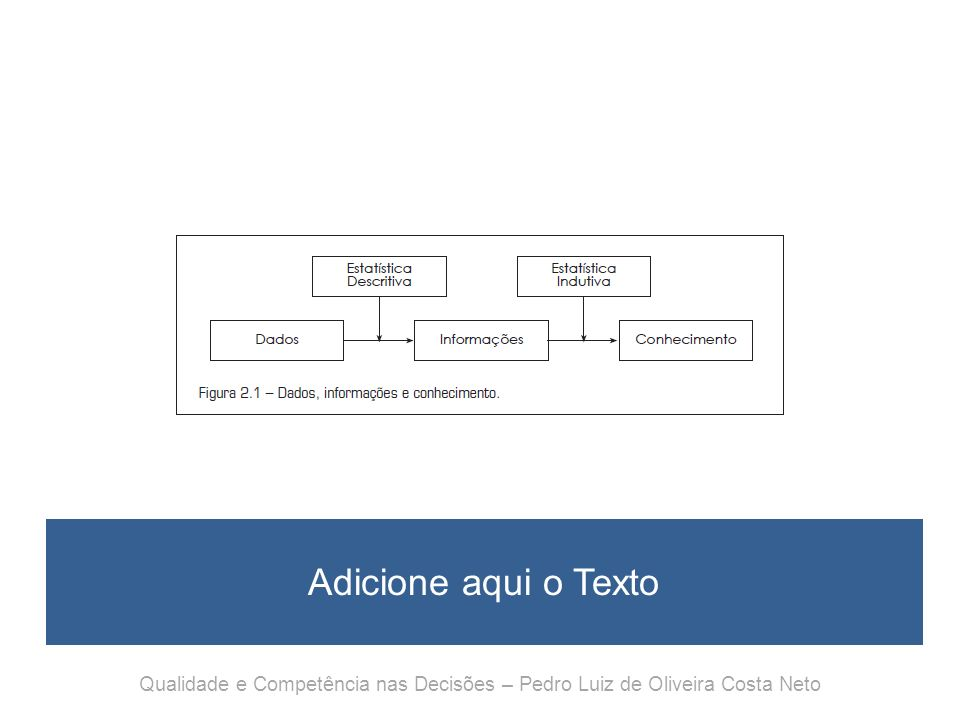 Qualidade e Competência nas Decisões Capítulo 10 Decisões multicritério Qualidade e Competência nas Decisões – Pedro Luiz de Oliveira Costa Neto