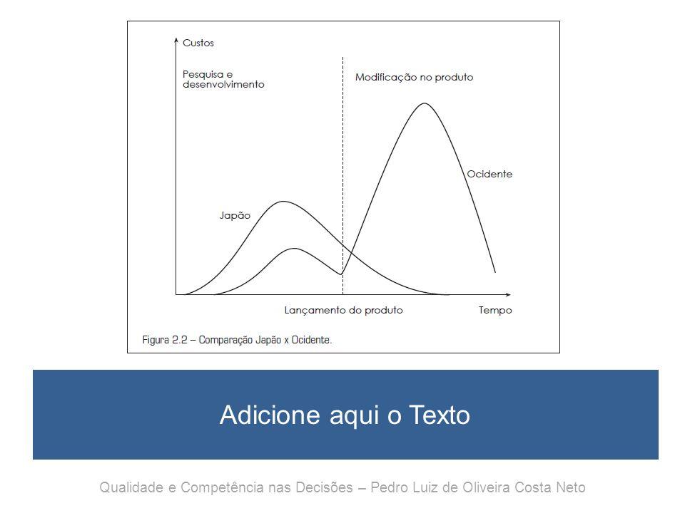 Adicione aqui o Texto Qualidade e Competência nas Decisões – Pedro Luiz de Oliveira Costa Neto