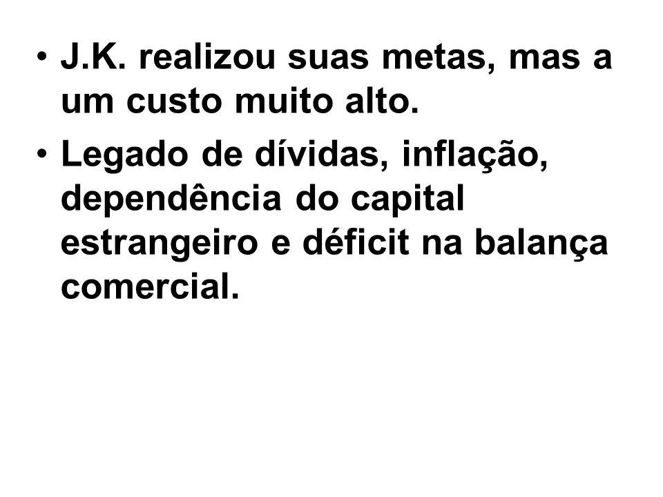 J.K. realizou suas metas, mas a um custo muito alto. Legado de dívidas, inflação, dependência do capital estrangeiro e déficit na balança comercial.
