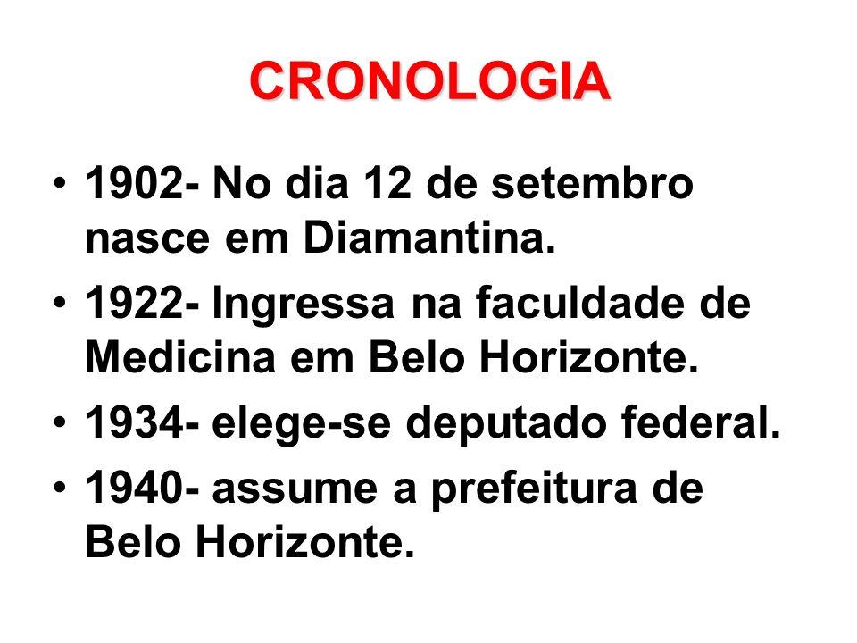 CRONOLOGIA 1902- No dia 12 de setembro nasce em Diamantina. 1922- Ingressa na faculdade de Medicina em Belo Horizonte. 1934- elege-se deputado federal