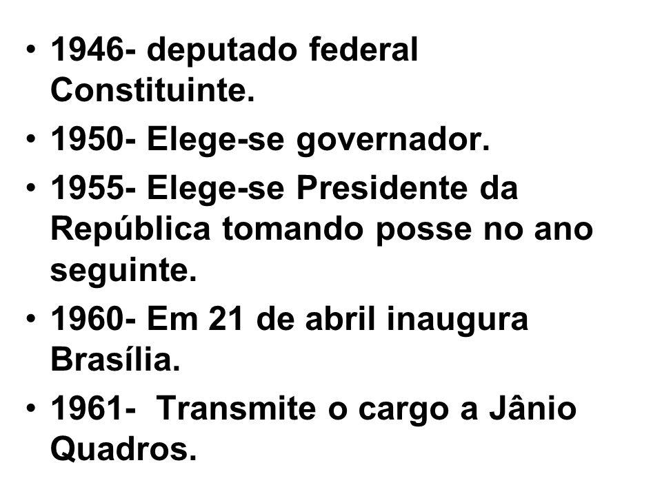 1946- deputado federal Constituinte. 1950- Elege-se governador. 1955- Elege-se Presidente da República tomando posse no ano seguinte. 1960- Em 21 de a
