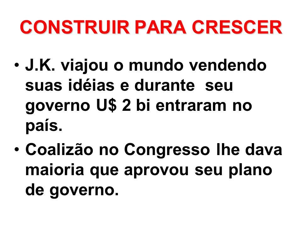 CONSTRUIR PARA CRESCER J.K. viajou o mundo vendendo suas idéias e durante seu governo U$ 2 bi entraram no país. Coalizão no Congresso lhe dava maioria