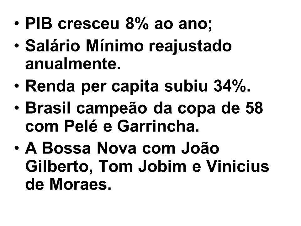 PIB cresceu 8% ao ano; Salário Mínimo reajustado anualmente. Renda per capita subiu 34%. Brasil campeão da copa de 58 com Pelé e Garrincha. A Bossa No