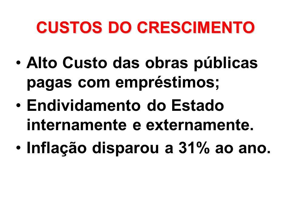 CUSTOS DO CRESCIMENTO Alto Custo das obras públicas pagas com empréstimos; Endividamento do Estado internamente e externamente. Inflação disparou a 31