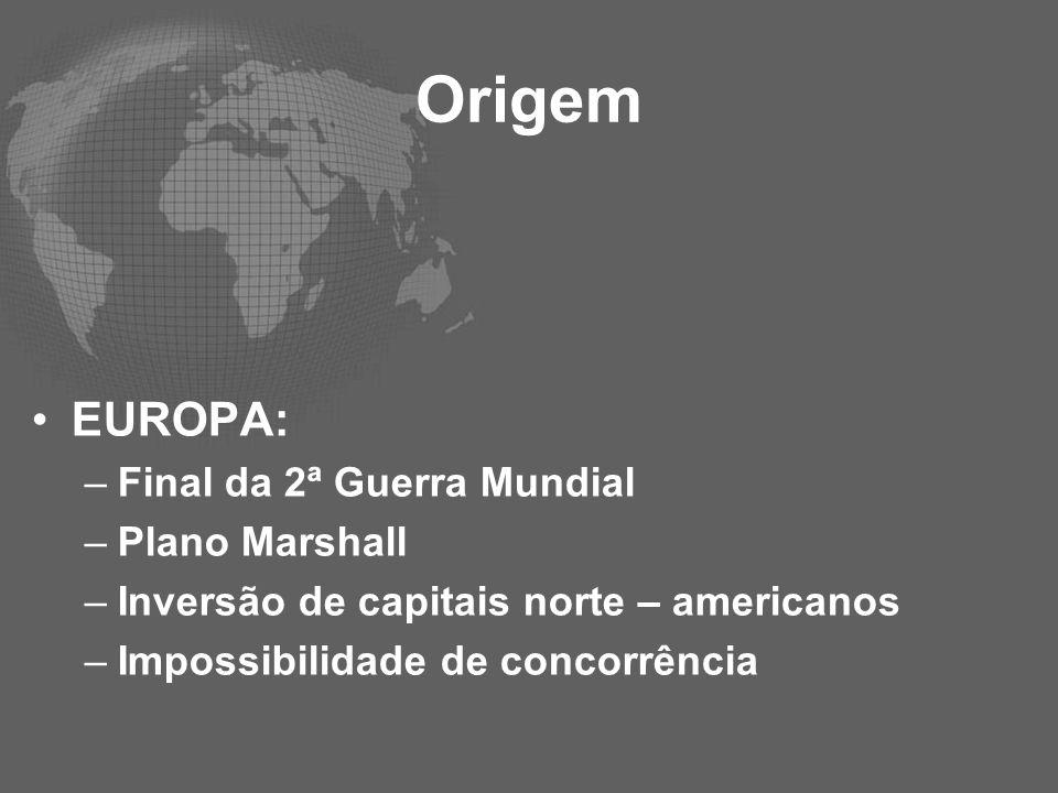 Origem EUROPA: –Final da 2ª Guerra Mundial –Plano Marshall –Inversão de capitais norte – americanos –Impossibilidade de concorrência
