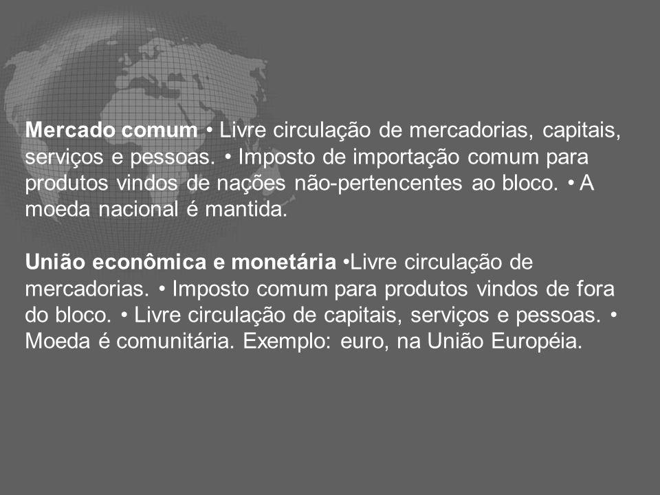 Mercado comum Livre circulação de mercadorias, capitais, serviços e pessoas. Imposto de importação comum para produtos vindos de nações não-pertencent
