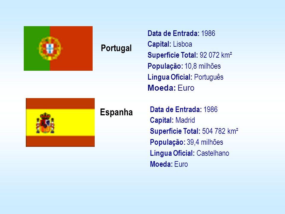 Data de Entrada: 1986 Capital: Lisboa Superfície Total: 92 072 km² População: 10,8 milhões Língua Oficial: Português Moeda: Euro Portugal Data de Entr