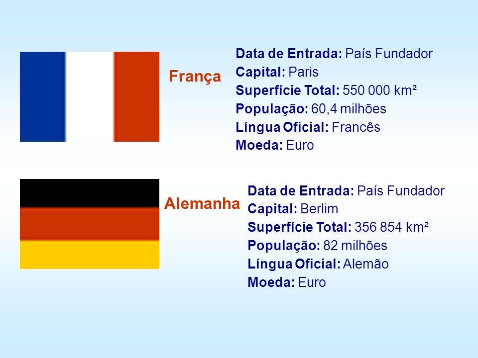 Data de Entrada: País Fundador Capital: Paris Superfície Total: 550 000 km² População: 60,4 milhões Língua Oficial: Francês Moeda: Euro França Data de