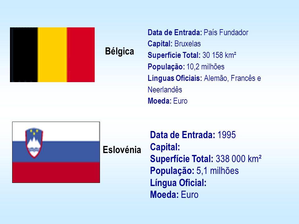 Data de Entrada: País Fundador Capital: Bruxelas Superfície Total: 30 158 km² População: 10,2 milhões Línguas Oficiais: Alemão, Francês e Neerlandês M