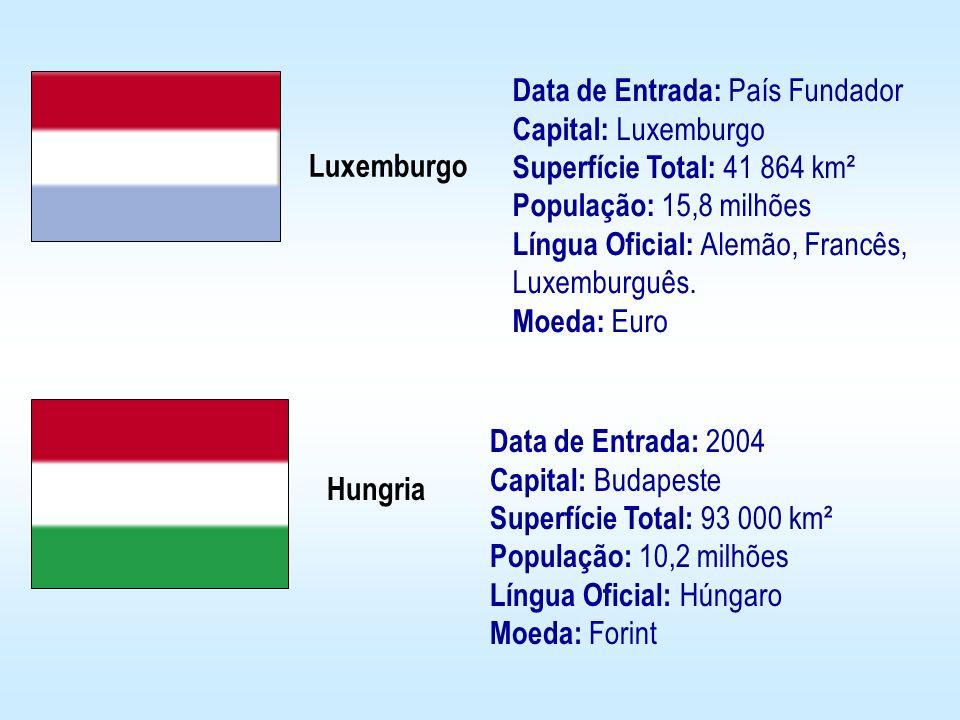 Luxemburgo Hungria Data de Entrada: País Fundador Capital: Luxemburgo Superfície Total: 41 864 km² População: 15,8 milhões Língua Oficial: Alemão, Fra