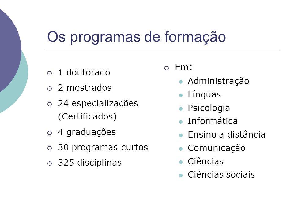 Os programas de formação 1 doutorado 2 mestrados 24 especializações (Certificados) 4 graduações 30 programas curtos 325 disciplinas Em : Administração Línguas Psicologia Informática Ensino a distância Comunicação Ciências Ciências sociais
