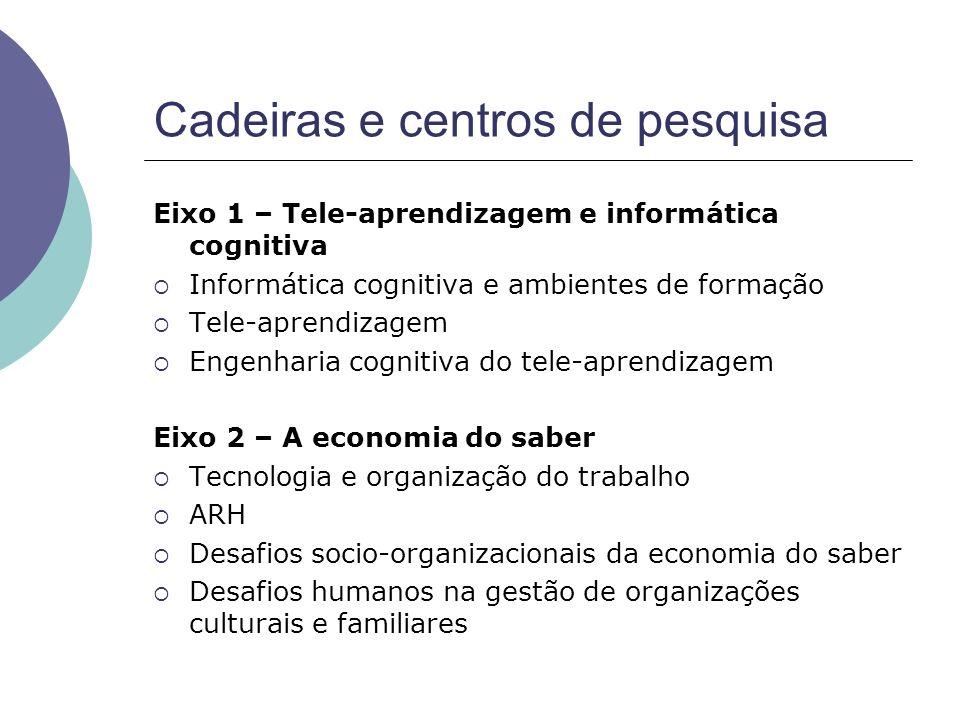 Cadeiras e centros de pesquisa Eixo 1 – Tele-aprendizagem e informática cognitiva Informática cognitiva e ambientes de formação Tele-aprendizagem Enge