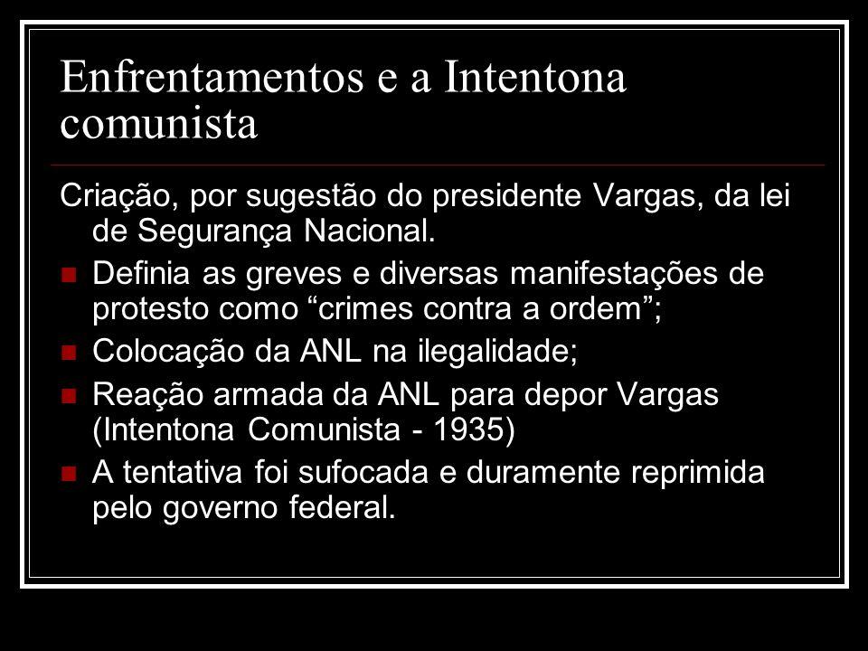 Enfrentamentos e a Intentona comunista Criação, por sugestão do presidente Vargas, da lei de Segurança Nacional. Definia as greves e diversas manifest