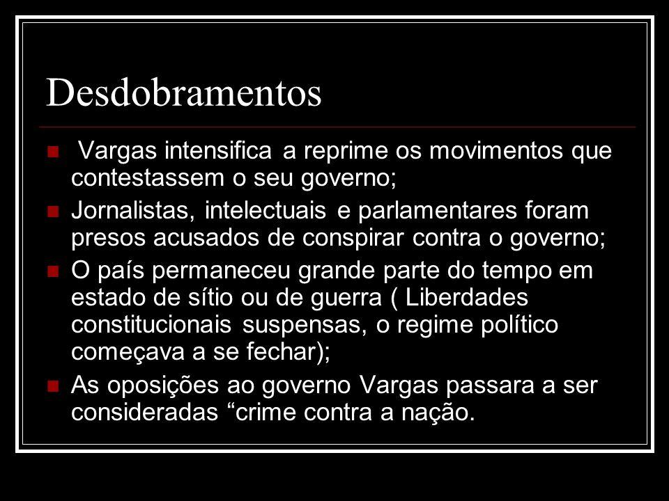 Desdobramentos Vargas intensifica a reprime os movimentos que contestassem o seu governo; Jornalistas, intelectuais e parlamentares foram presos acusa